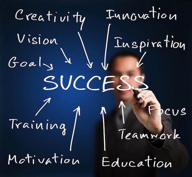 Xác định mục tiêu, đích đến trong cuộc đời